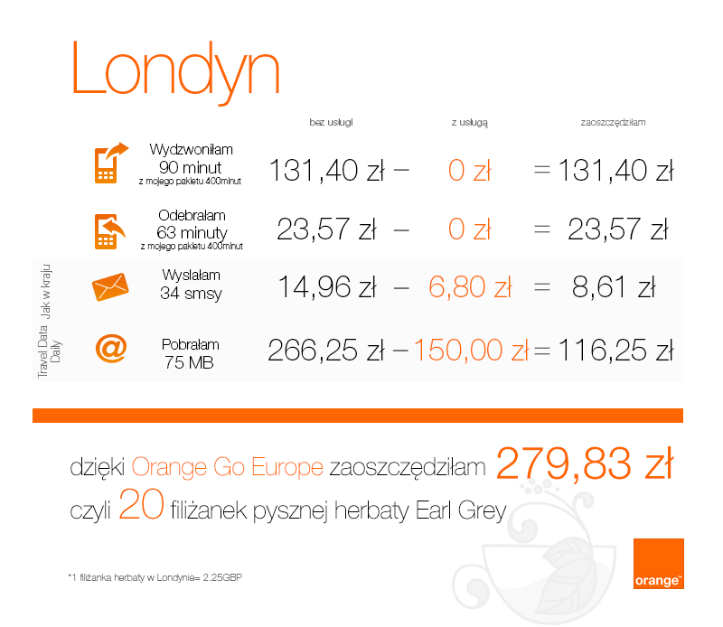 infografika_Londyn_2904