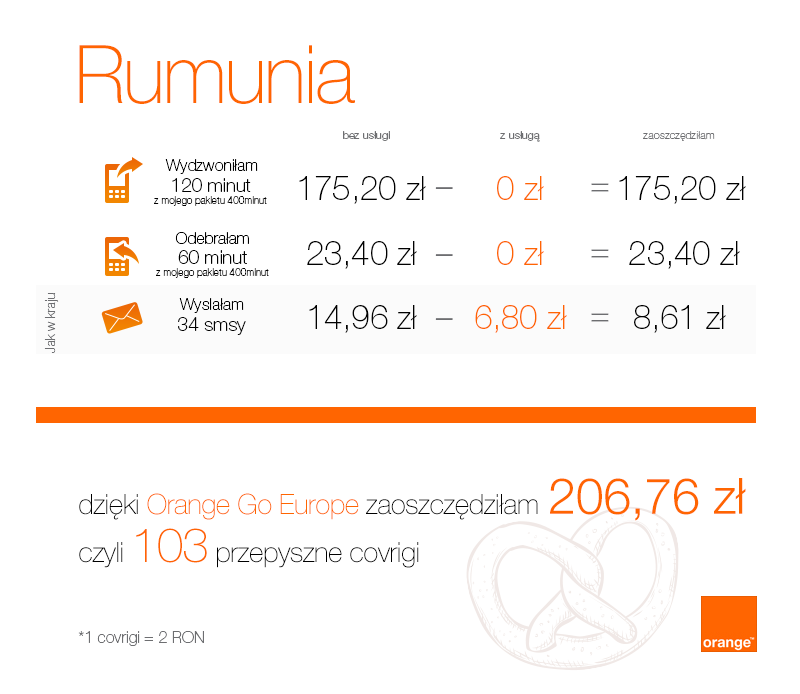 Ilona_grafika_Rumunia