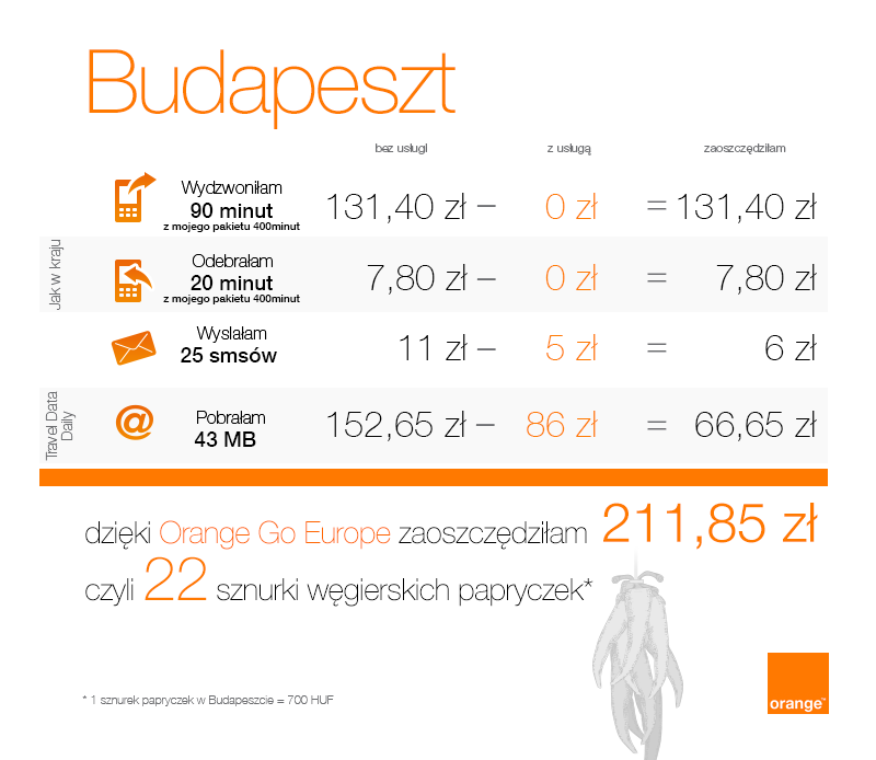 infografika_budapeszt_2209